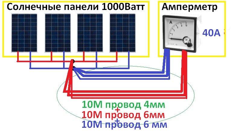 Какие провода и какого сечения, используют в альтернативной энергетике Цепи DC от AC отличаются сильнее